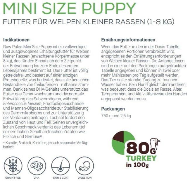 Raw Paleo Hundefutter Mini Size Puppy