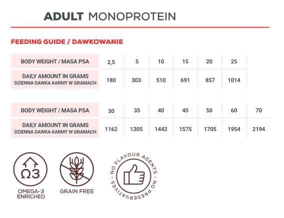 Premium getreidefreies Hundefutter, Alleinfuttermittel, Trockenfutter, Nassfutter, Hundebedarf, Hundenahrung, Hundeernährung
